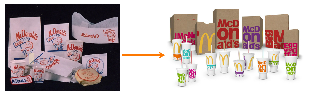 McDonald's Bag Evolution